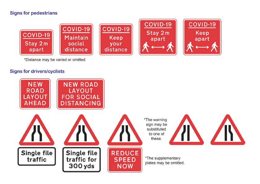 Covid-19 Temporary Signs for Pedestrians and Drivers-or-Cyclists